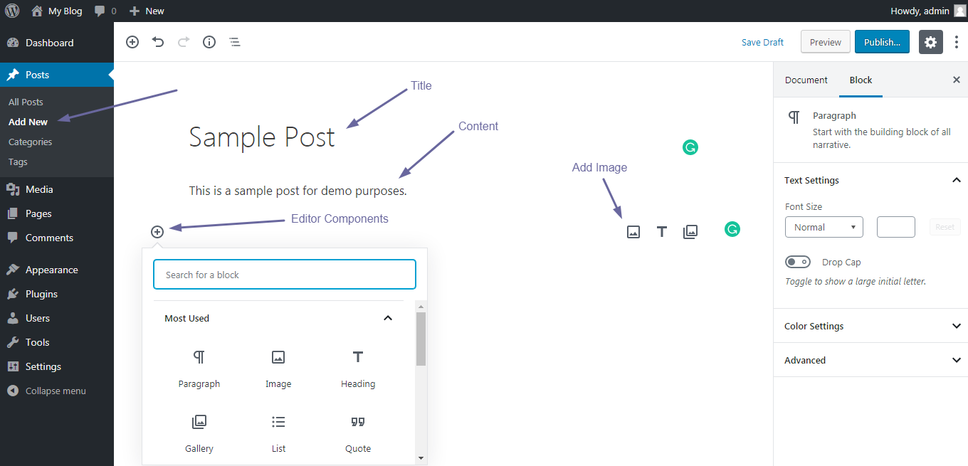 how to add title, content, and images in blog post.