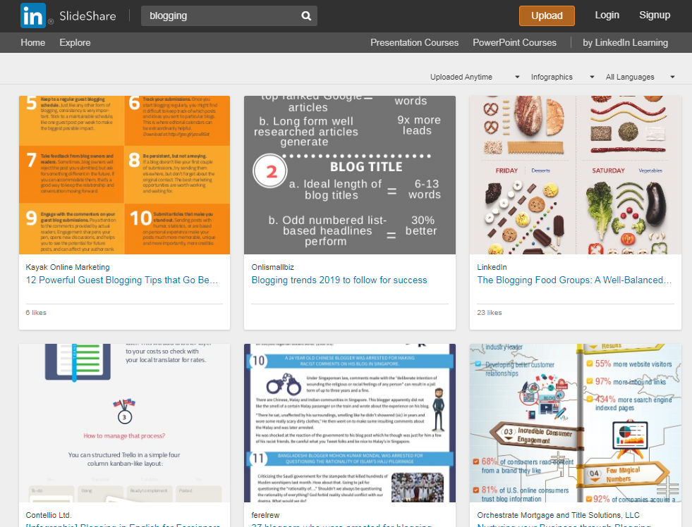 slideshare - 6 Places To Get Blog Post Ideas When You Have Nothing To Blog